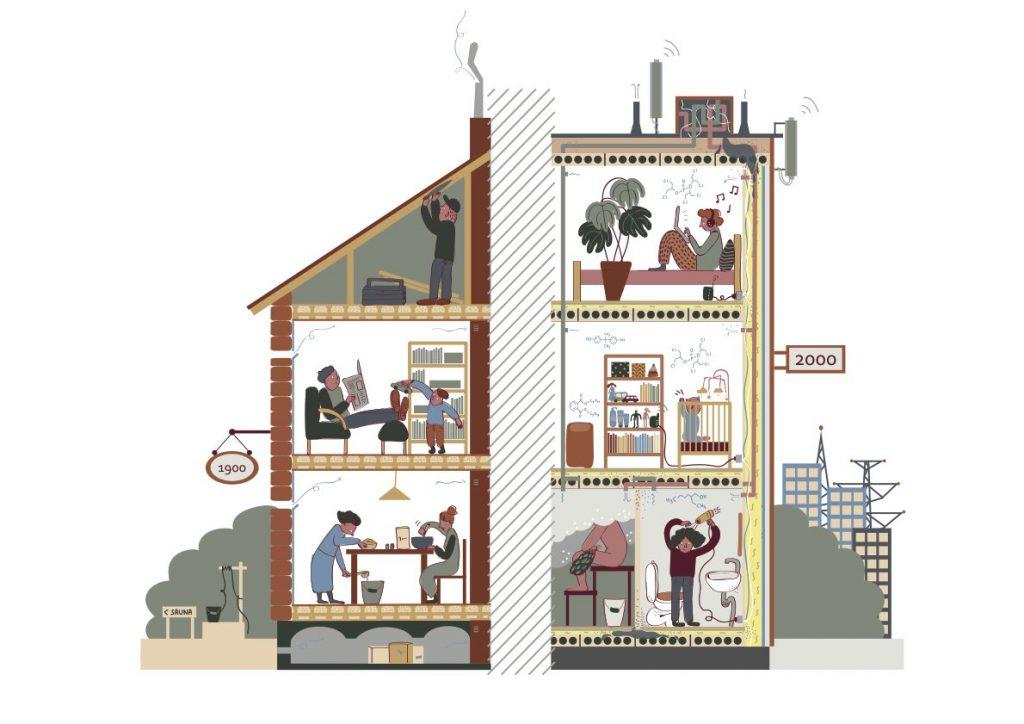 Nykyiset talot eroavat paljon 1900 -luvun taloista.